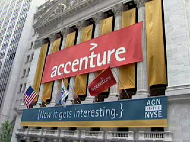 AccentureNYSE