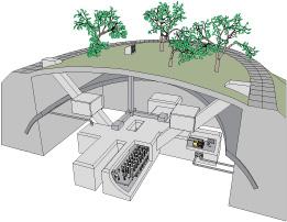 underground data centers