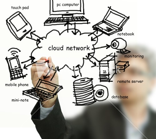drawing-cloud-network-on-whiteboard_GJoi6FBd1